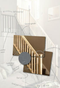 Guide to Stair Parts